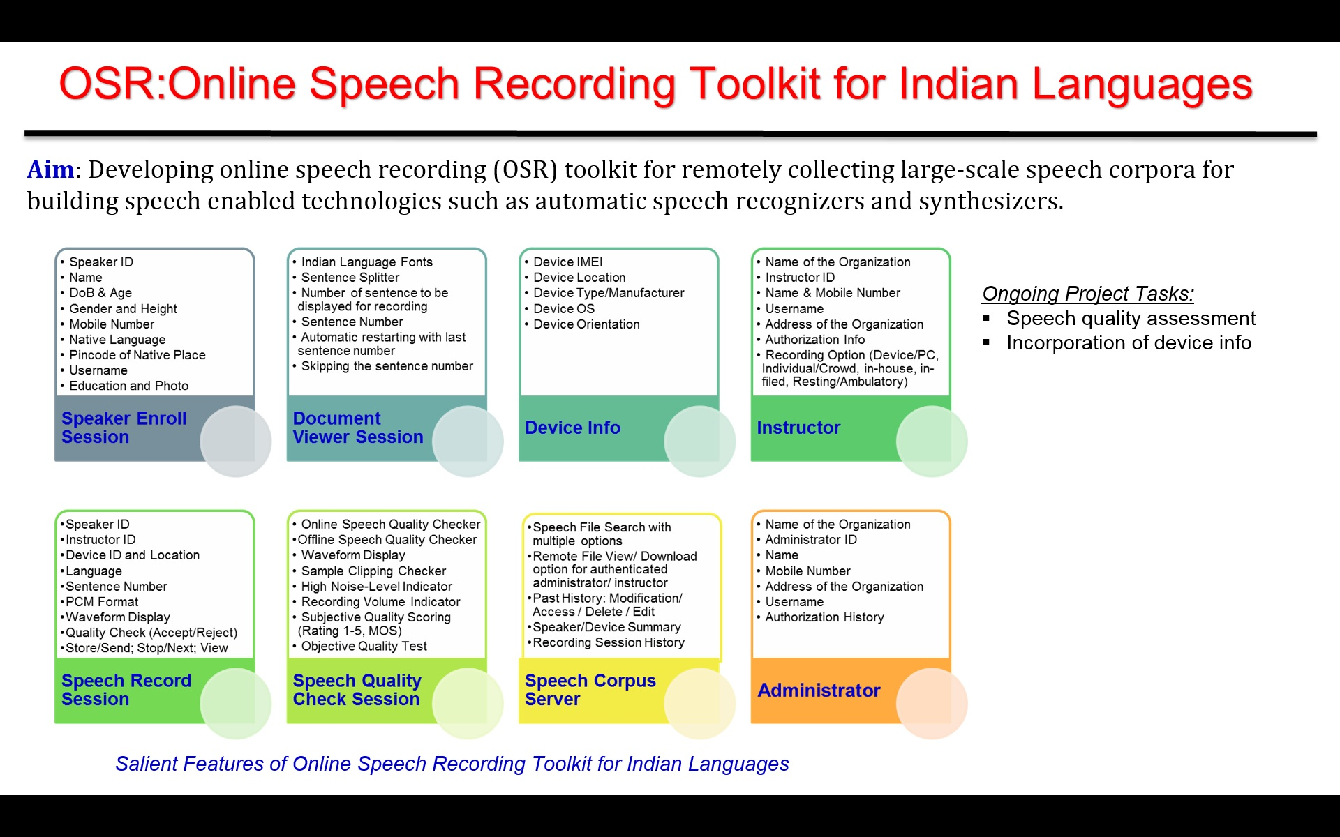 Knowledge Portal-5283-Development of Speech Interface for